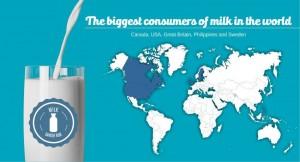 lactatele si cancerul