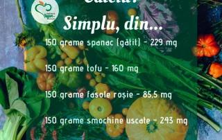 Micronutrienți - Calciu