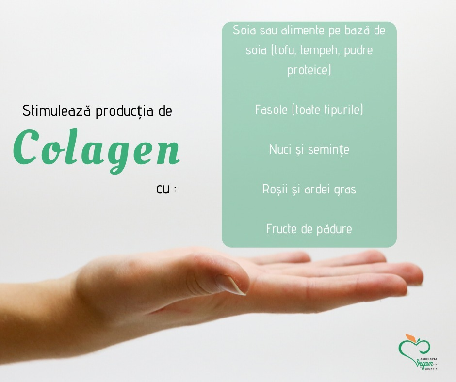 Informații nutriționale – Colagen