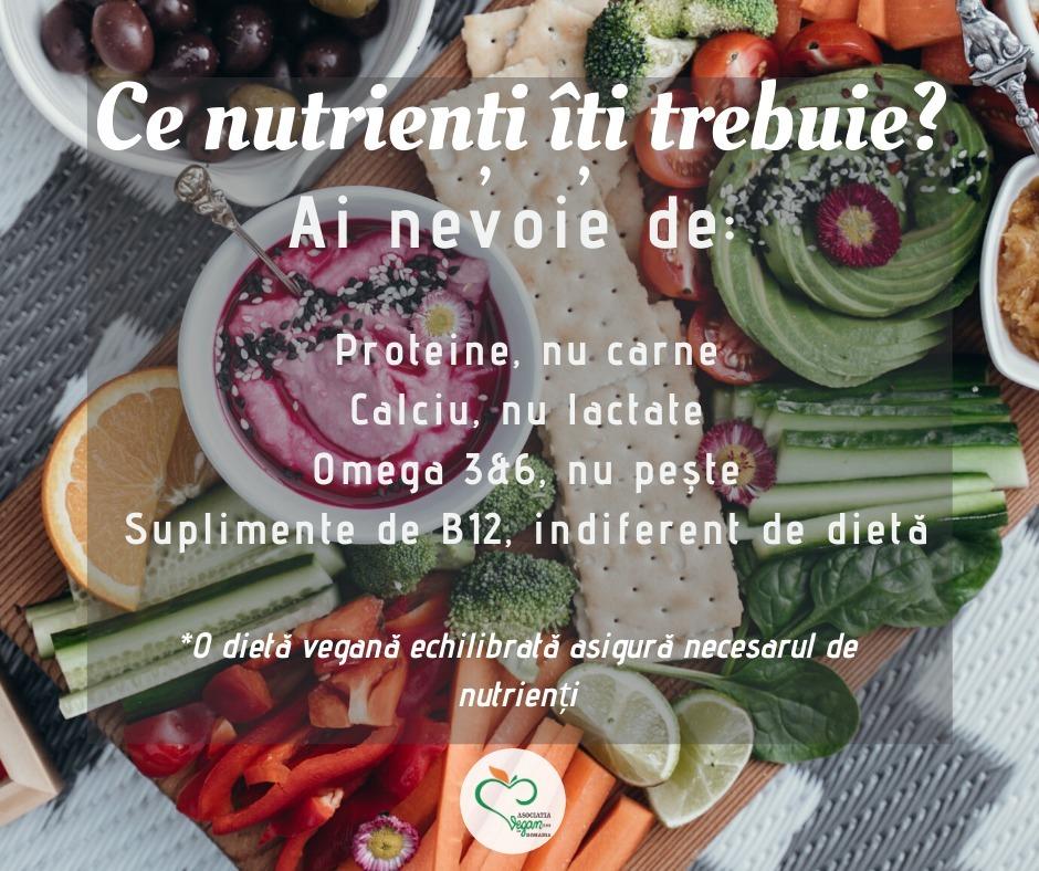Dieta vegană: Mituri despre nutrienți